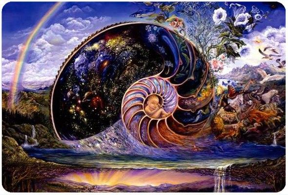 Как определить энергетику человека. Часть 2 Как Планеты влияют на Качества Характера